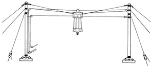 Illustration of a wire cables running between two supported poles. Attached to the cable by way of a pulley is hook that a harness can be attached to. This enables persons to zip between both poles along the cable.
