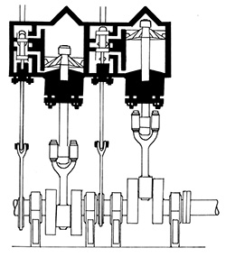 Illustration of a mechanical system of pistons, shafts, gears, rods, valves and other components that move as a system to generate steam to power an engine